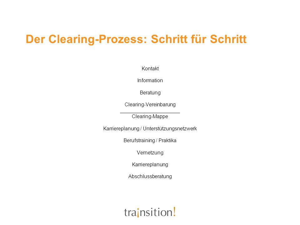 Der Clearing-Prozess: Schritt für Schritt Kontakt Information Beratung Clearing-Vereinbarung Clearing-Mappe Karriereplanung / Unterstützungsnetzwerk B