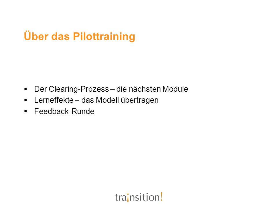 Über das Pilottraining Der Clearing-Prozess – die nächsten Module Lerneffekte – das Modell übertragen Feedback-Runde
