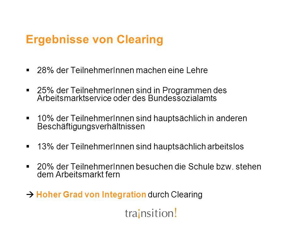 Charakteristika des Übergangsprozesses Spezifische Schritte im Clearing-Prozess Unterschiedliche Schritte & unterschiedliche PartnerInnen: Die wichtigsten Beteiligten am Clearing-Prozess