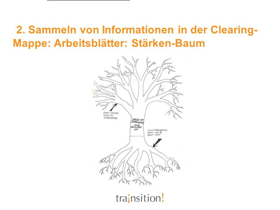 2. Sammeln von Informationen in der Clearing- Mappe: Arbeitsblätter: Stärken-Baum