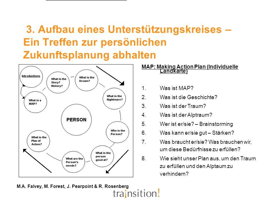 3. Aufbau eines Unterstützungskreises – Ein Treffen zur persönlichen Zukunftsplanung abhalten MAP: Making Action Plan (Individuelle Landkarte) 1.Was i