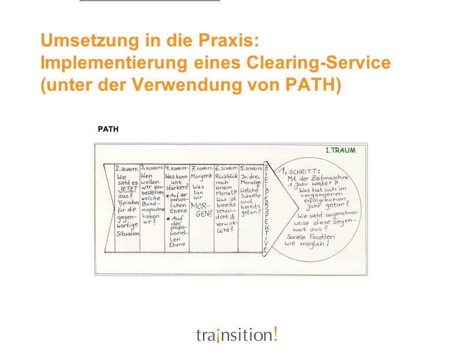 Umsetzung in die Praxis: Implementierung eines Clearing-Service (unter der Verwendung von PATH)