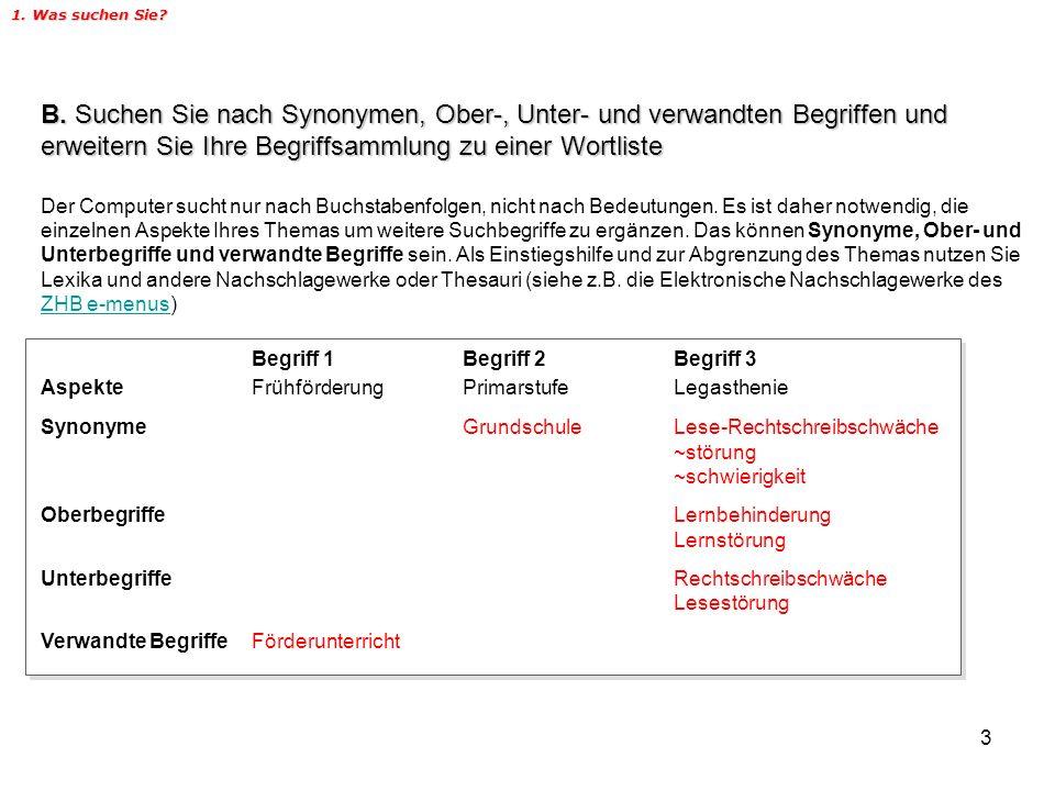 3 B. Suchen Sie nach Synonymen, Ober-, Unter- und verwandten Begriffen und erweitern Sie Ihre Begriffsammlung zu einer Wortliste Der Computer sucht nu