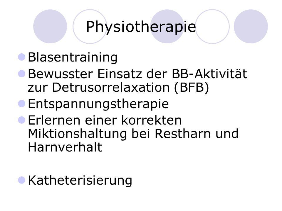 Physiotherapie Blasentraining Bewusster Einsatz der BB-Aktivität zur Detrusorrelaxation (BFB) Entspannungstherapie Erlernen einer korrekten Miktionsha
