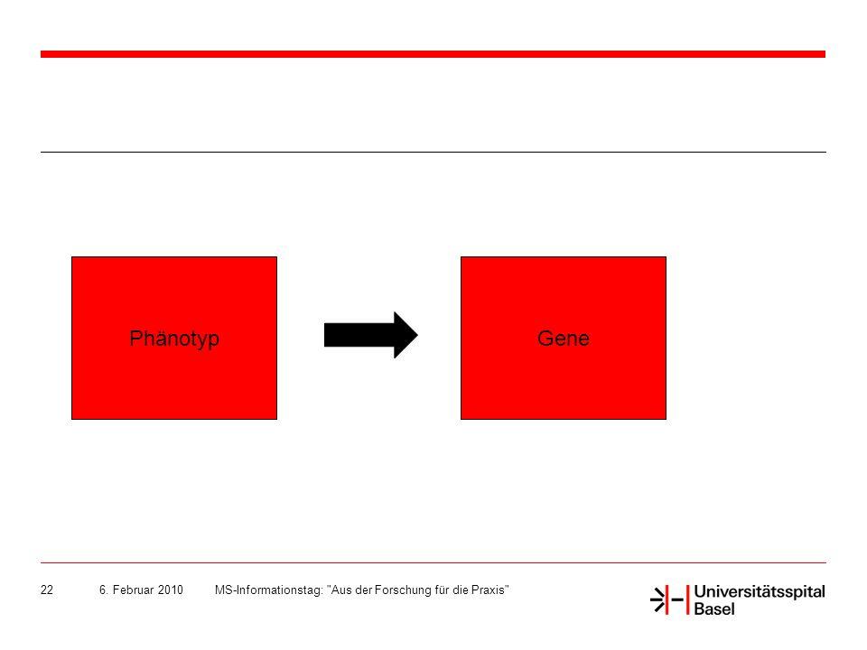 6. Februar 2010MS-Informationstag: Aus der Forschung für die Praxis 22 PhänotypGene