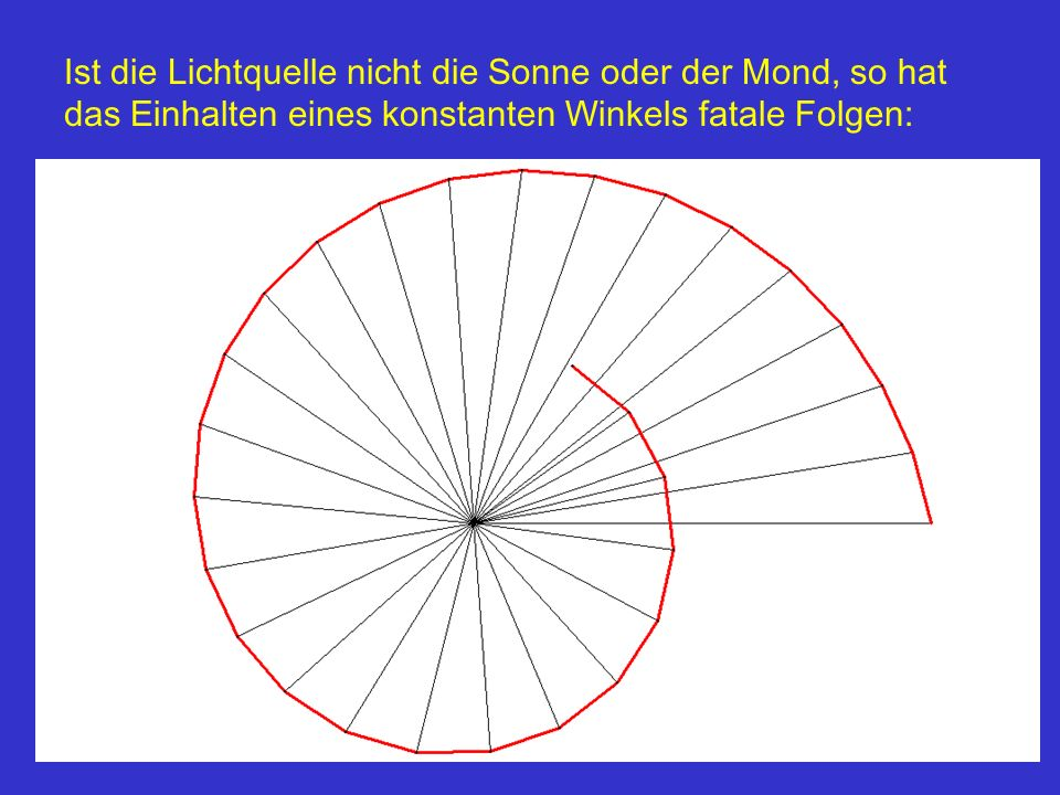 Ist die Lichtquelle nicht die Sonne oder der Mond, so hat das Einhalten eines konstanten Winkels fatale Folgen: