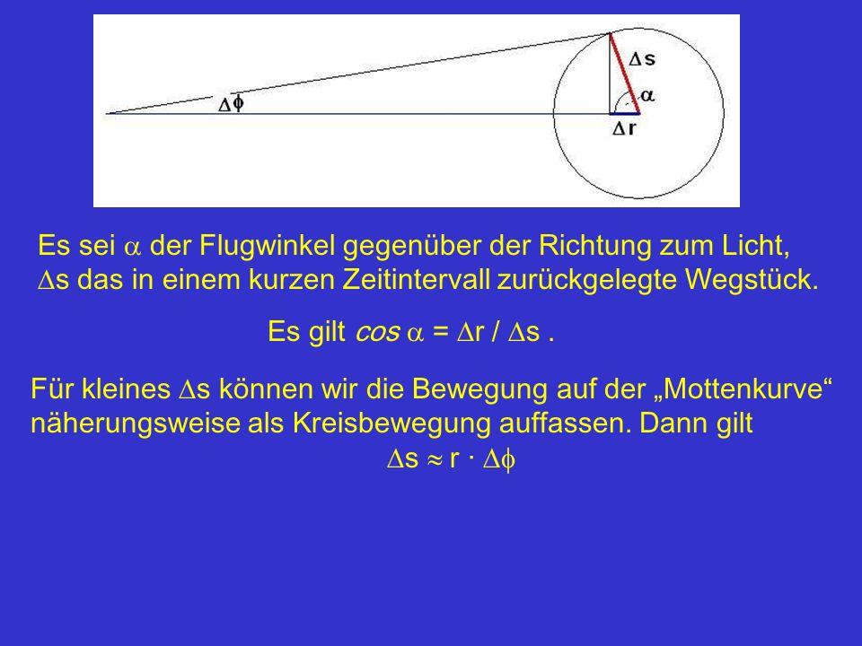 Es sei der Flugwinkel gegenüber der Richtung zum Licht, s das in einem kurzen Zeitintervall zurückgelegte Wegstück. Es gilt cos = r / s. Für kleines s