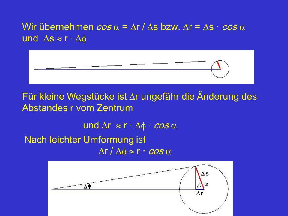 Wir übernehmen cos = r / s bzw. r = s · cos und s r · Für kleine Wegstücke ist r ungefähr die Änderung des Abstandes r vom Zentrum und r r · · cos Nac