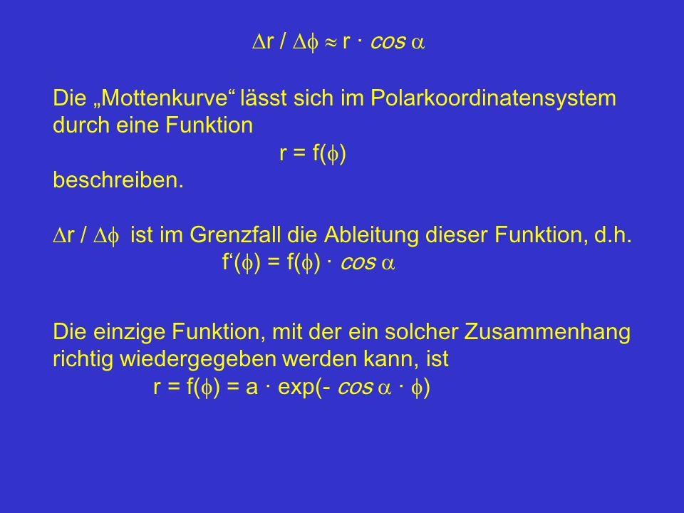 Die Mottenkurve lässt sich im Polarkoordinatensystem durch eine Funktion r = f( ) beschreiben. r / ist im Grenzfall die Ableitung dieser Funktion, d.h