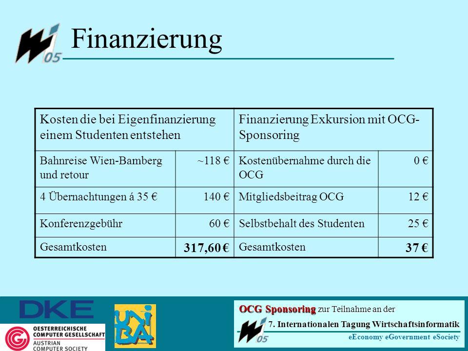 Finanzierung Kosten die bei Eigenfinanzierung einem Studenten entstehen Finanzierung Exkursion mit OCG- Sponsoring Bahnreise Wien-Bamberg und retour ~118 Kostenübernahme durch die OCG 0 4 Übernachtungen á 35 140 Mitgliedsbeitrag OCG12 Konferenzgebühr60 Selbstbehalt des Studenten25 Gesamtkosten 317,60 Gesamtkosten 37 7.