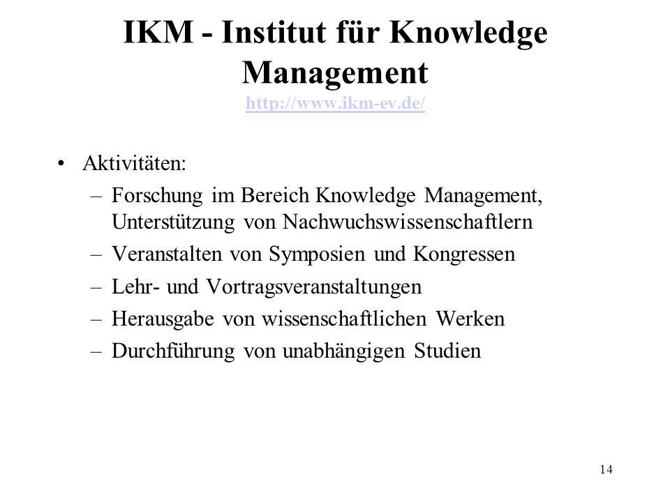 14 IKM - Institut für Knowledge Management http://www.ikm-ev.de/ http://www.ikm-ev.de/ Aktivitäten: –Forschung im Bereich Knowledge Management, Unters