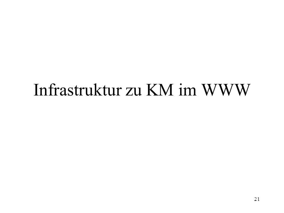 21 Infrastruktur zu KM im WWW