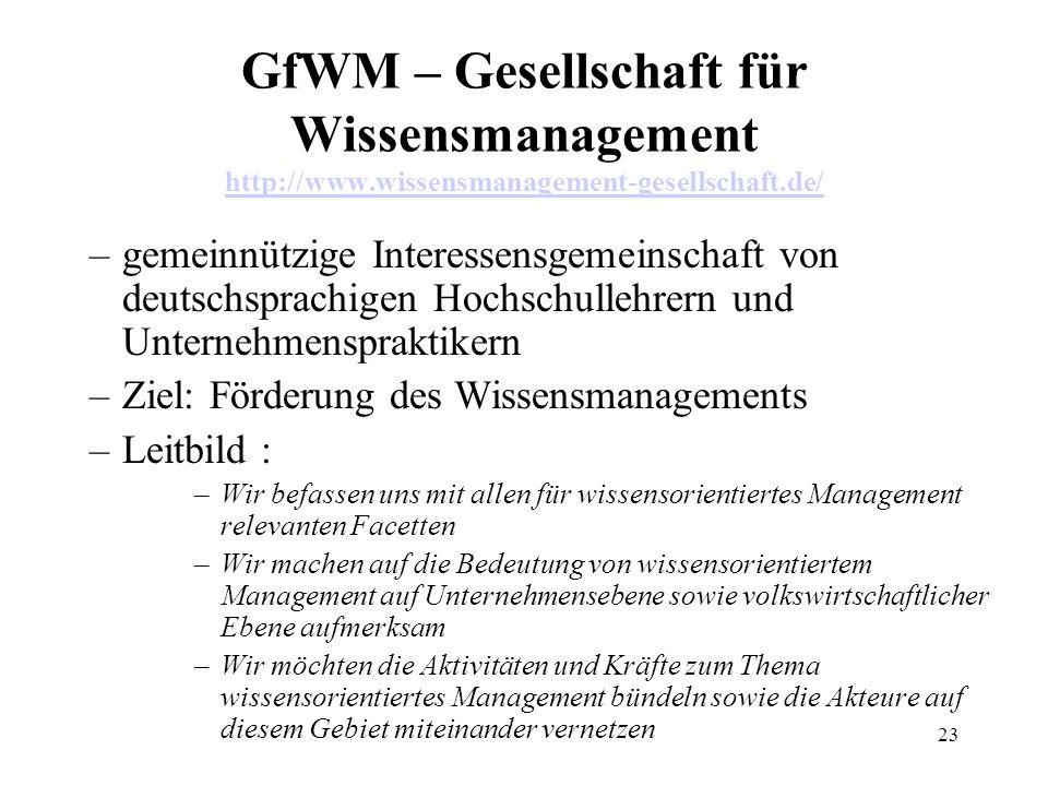 23 GfWM – Gesellschaft für Wissensmanagement http://www.wissensmanagement-gesellschaft.de/ http://www.wissensmanagement-gesellschaft.de/ –gemeinnützig