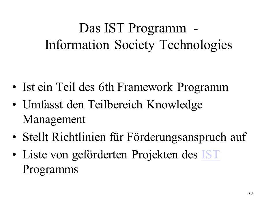 32 Das IST Programm - Information Society Technologies Ist ein Teil des 6th Framework Programm Umfasst den Teilbereich Knowledge Management Stellt Ric