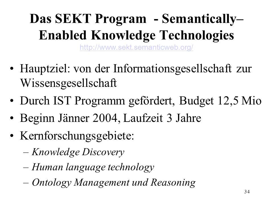 34 Das SEKT Program - Semantically– Enabled Knowledge Technologies http://www.sekt.semanticweb.org/ http://www.sekt.semanticweb.org/ Hauptziel: von de