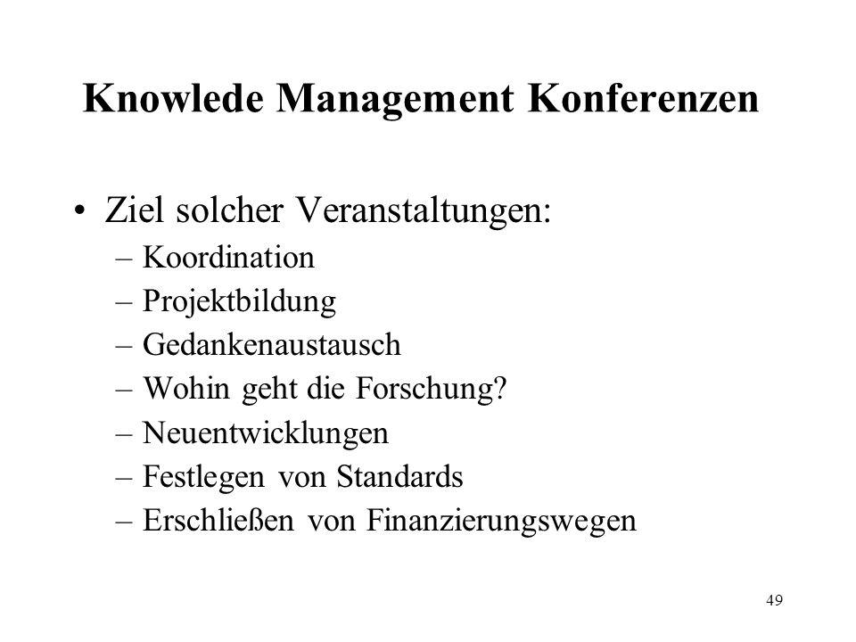 49 Knowlede Management Konferenzen Ziel solcher Veranstaltungen: –Koordination –Projektbildung –Gedankenaustausch –Wohin geht die Forschung? –Neuentwi