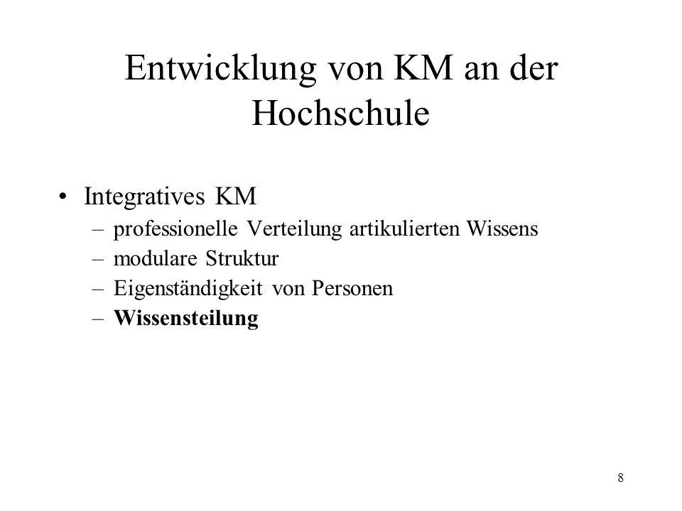 49 Knowlede Management Konferenzen Ziel solcher Veranstaltungen: –Koordination –Projektbildung –Gedankenaustausch –Wohin geht die Forschung.