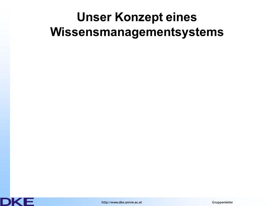 http://www.dke.univie.ac.at Gruppenleiter Unser Konzept eines Wissensmanagementsystems