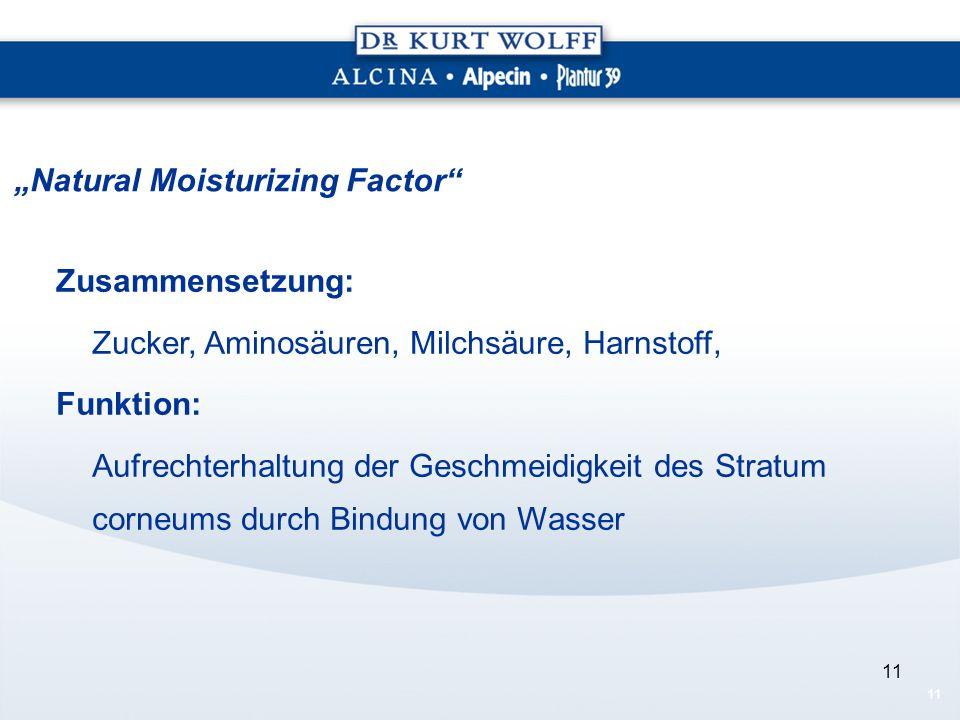 11 Natural Moisturizing Factor Zusammensetzung: Zucker, Aminosäuren, Milchsäure, Harnstoff, Funktion: Aufrechterhaltung der Geschmeidigkeit des Stratum corneums durch Bindung von Wasser