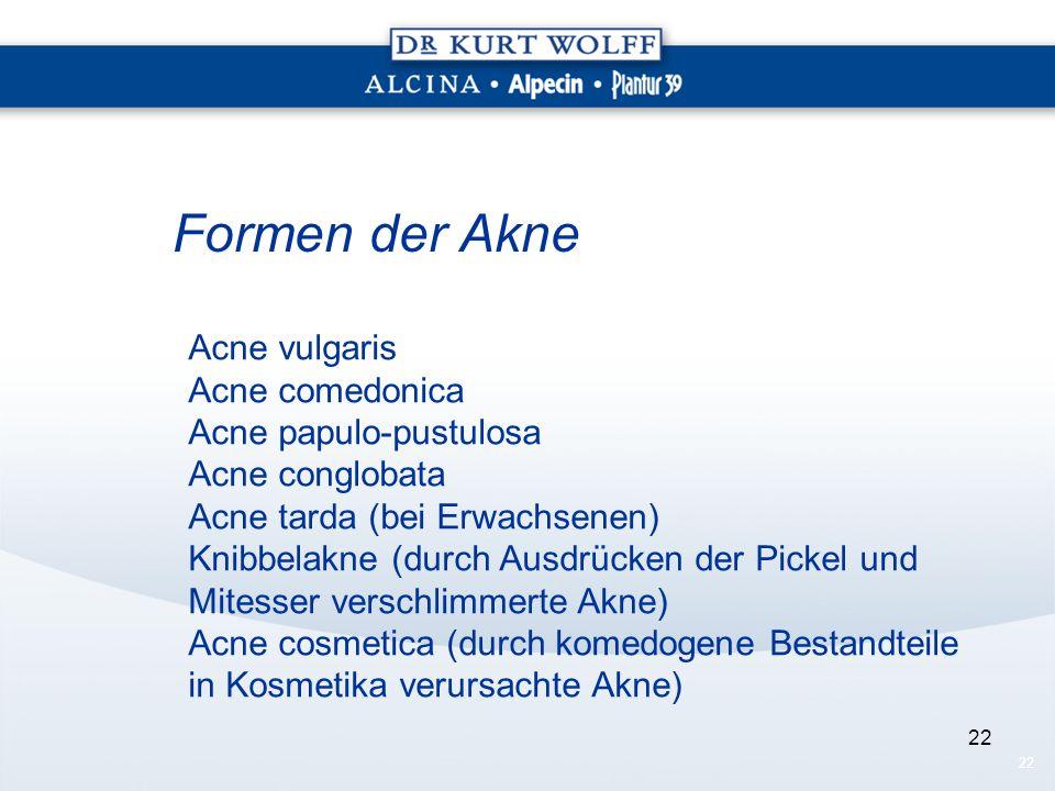 22 Formen der Akne Acne vulgaris Acne comedonica Acne papulo-pustulosa Acne conglobata Acne tarda (bei Erwachsenen) Knibbelakne (durch Ausdrücken der Pickel und Mitesser verschlimmerte Akne) Acne cosmetica (durch komedogene Bestandteile in Kosmetika verursachte Akne)
