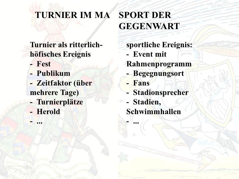 TURNIER IM MASPORT DER GEGENWART Turnier als ritterlich- höfisches Ereignis - Fest - Publikum - Zeitfaktor (über mehrere Tage) - Turnierplätze - Herold -...