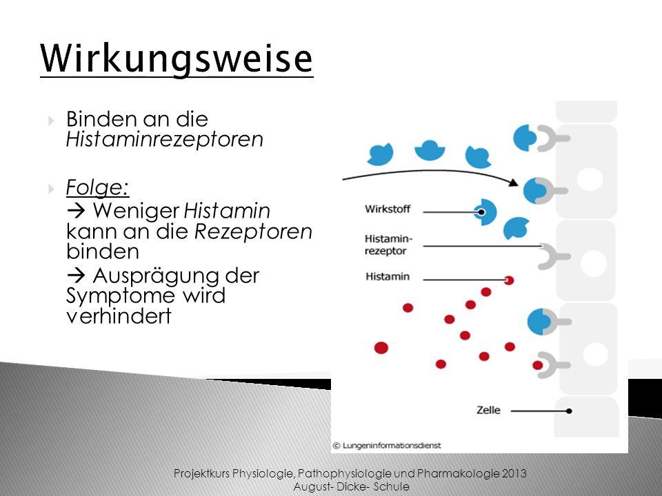 Es gibt vier verschieden Antihistaminika H1 Antihistaminika werden hauptsächlich in der Allergie-Therapie angewandt H2 Antihistaminika werden in der Therapie von Magenschleimhaut- entzündungen angewandt Befinden sich noch in der Forschung Einteilung und Anwendung Projektkurs Physiologie, Pathophysiologie und Pharmakologie 2013 August- Dicke- Schule