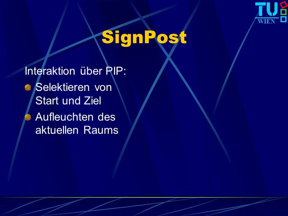 WIEN SignPost Interaktion über PIP: Selektieren von Start und Ziel Aufleuchten des aktuellen Raums