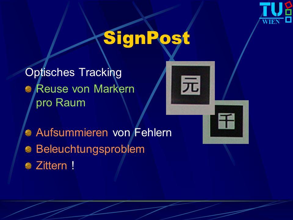 WIEN SignPost Optisches Tracking Reuse von Markern pro Raum Aufsummieren von Fehlern Beleuchtungsproblem Zittern !
