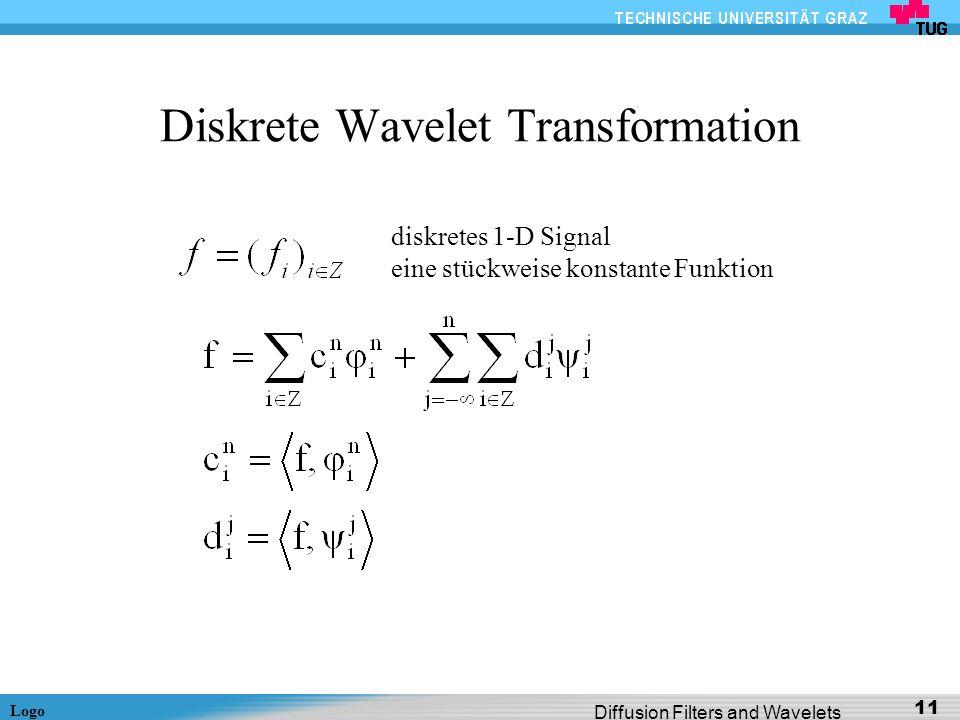 Logo Diffusion Filters and Wavelets 11 Diskrete Wavelet Transformation diskretes 1-D Signal eine stückweise konstante Funktion