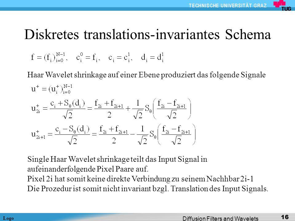 Logo Diffusion Filters and Wavelets 16 Diskretes translations-invariantes Schema Haar Wavelet shrinkage auf einer Ebene produziert das folgende Signal
