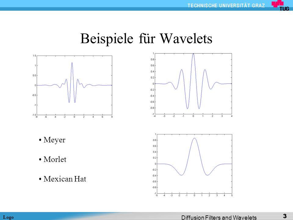Logo Diffusion Filters and Wavelets 14 Wavelet shrinkage Wavelet shrinkage versucht Rauschen aus den Wavelet- Koeffizienten zu eliminieren Diese wird in 3 Schritten gemacht: Berechne die Koeffizienten Füge eine shrinkage function mit einem threshold Paramter zu den Wavelet-Koeffizienten hinzu Rekonstruktion der rauschfreien Version u von f