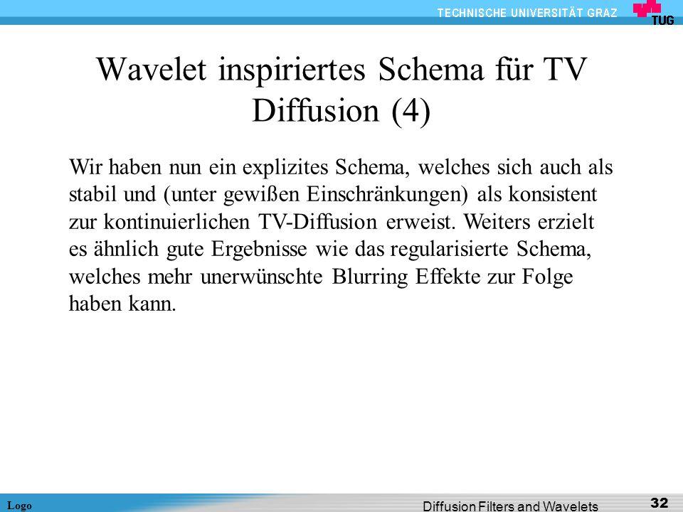 Logo Diffusion Filters and Wavelets 32 Wavelet inspiriertes Schema für TV Diffusion (4) Wir haben nun ein explizites Schema, welches sich auch als sta