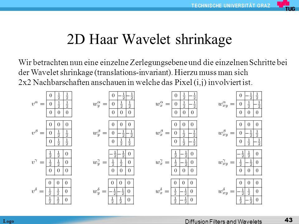 Logo Diffusion Filters and Wavelets 43 2D Haar Wavelet shrinkage Wir betrachten nun eine einzelne Zerlegungsebene und die einzelnen Schritte bei der W