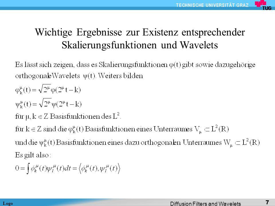 Logo Diffusion Filters and Wavelets 18 Diskretes translations-invariantes Schema Durchschnitt bilden … Ein Schritt bei verschiebungsinvarianter Haar wavelet shrinkage