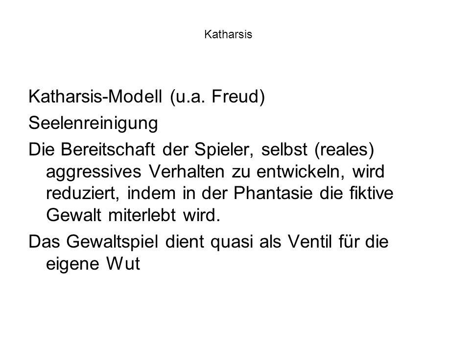 Katharsis Katharsis-Modell (u.a. Freud) Seelenreinigung Die Bereitschaft der Spieler, selbst (reales) aggressives Verhalten zu entwickeln, wird reduzi