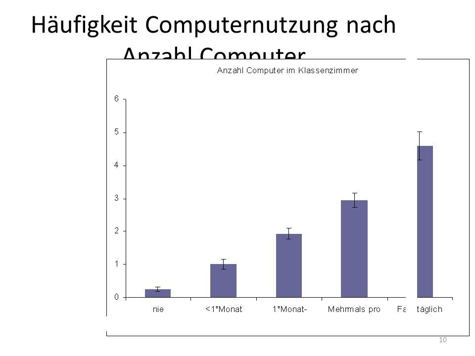 10 Häufigkeit Computernutzung nach Anzahl Computer