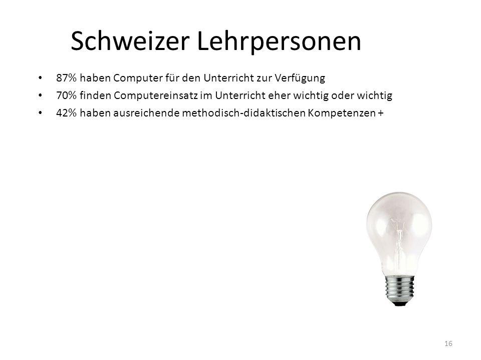 16 Schweizer Lehrpersonen 87% haben Computer für den Unterricht zur Verfügung 70% finden Computereinsatz im Unterricht eher wichtig oder wichtig 42% h