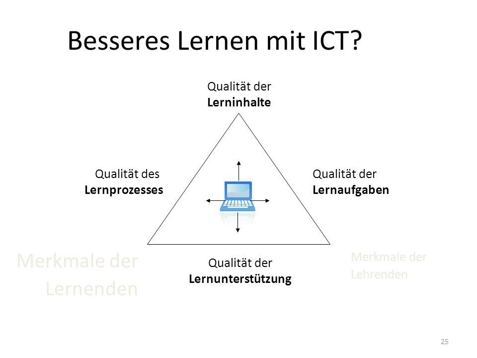 25 Besseres Lernen mit ICT? Merkmale der Lernenden Qualität des Lernprozesses Qualität der Lerninhalte Qualität der Lernaufgaben Merkmale der Lehrende