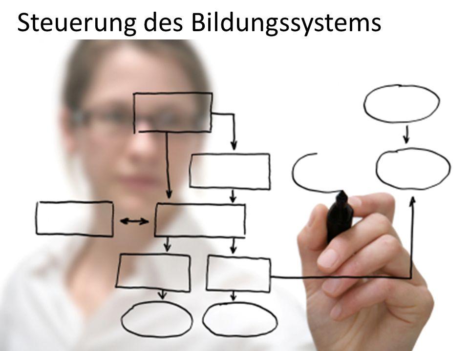 Steuerung des Bildungssystems
