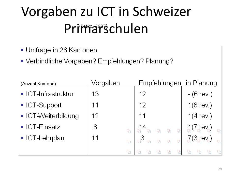 29 Vorgaben zu ICT in Schweizer Primarschulen (Petko, 2007)