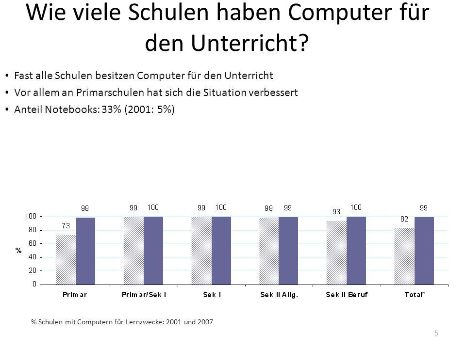 16 Schweizer Lehrpersonen 87% haben Computer für den Unterricht zur Verfügung 70% finden Computereinsatz im Unterricht eher wichtig oder wichtig 42% haben ausreichende methodisch-didaktischen Kompetenzen +