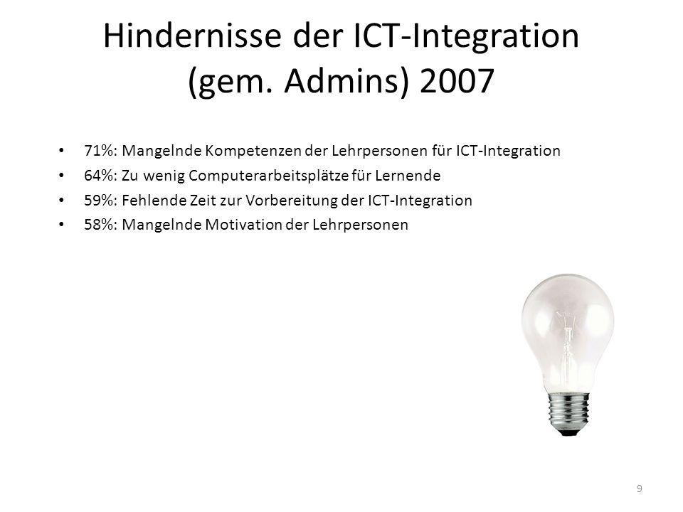 9 Hindernisse der ICT-Integration (gem. Admins) 2007 71%: Mangelnde Kompetenzen der Lehrpersonen für ICT-Integration 64%: Zu wenig Computerarbeitsplät