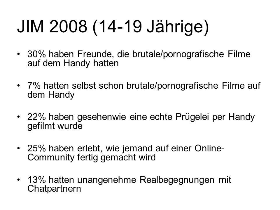 JIM 2008 (14-19 Jährige) 30% haben Freunde, die brutale/pornografische Filme auf dem Handy hatten 7% hatten selbst schon brutale/pornografische Filme