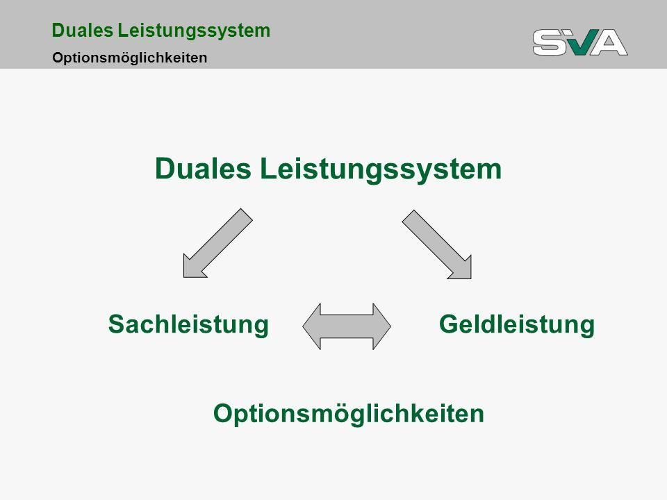 Duales Leistungssystem SachleistungGeldleistung Optionsmöglichkeiten Duales Leistungssystem Optionsmöglichkeiten