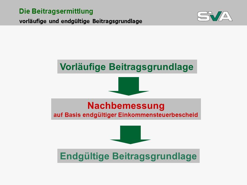 Vorläufige Beitragsgrundlage Nachbemessung auf Basis endgültiger Einkommensteuerbescheid Endgültige Beitragsgrundlage Die Beitragsermittlung vorläufig