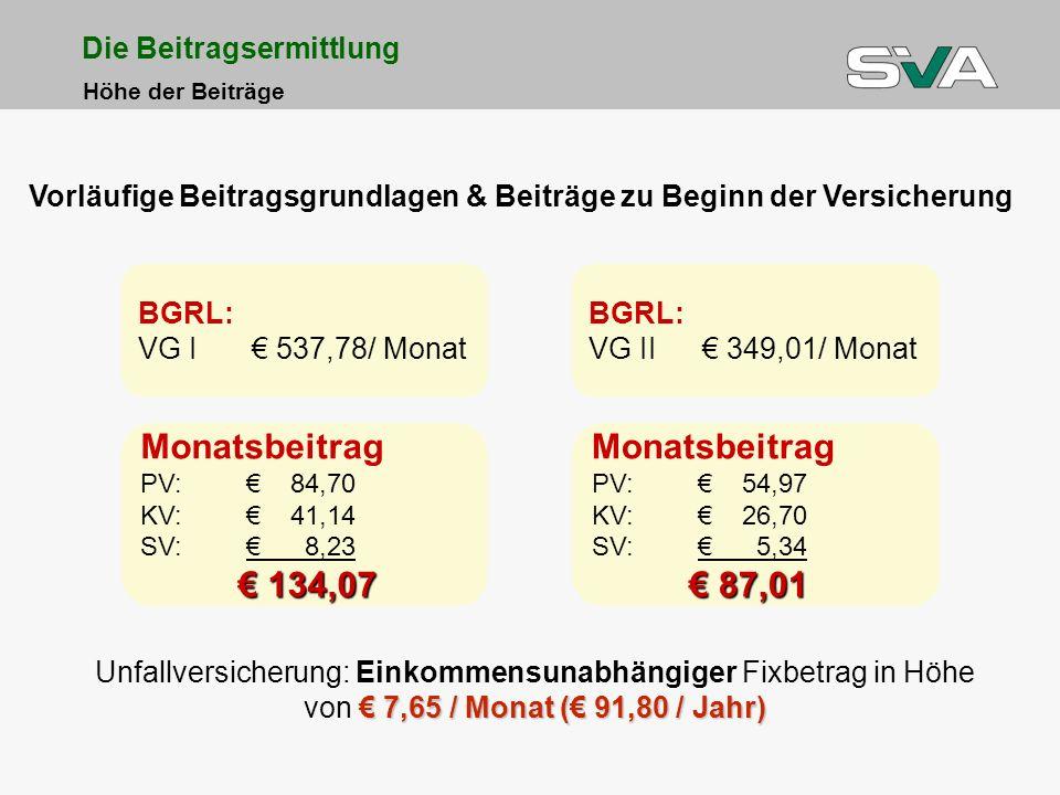 Vorläufige Beitragsgrundlagen & Beiträge zu Beginn der Versicherung BGRL: VG I 537,78/ Monat Monatsbeitrag PV: 84,70 KV: 41,14 SV: 8,23 134,07 134,07