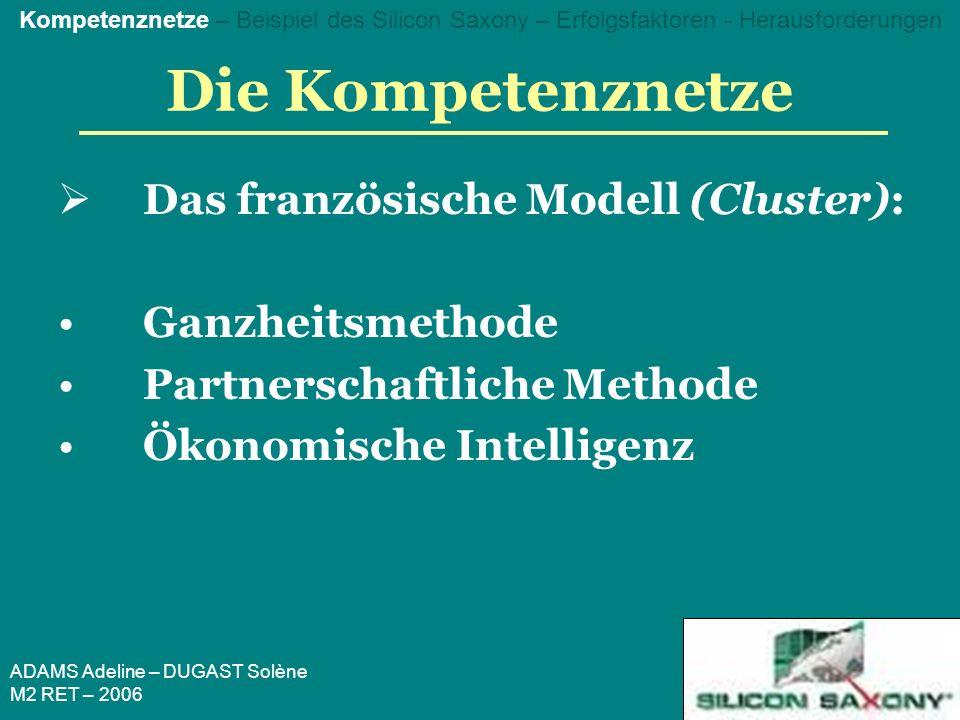 ADAMS Adeline – DUGAST Solène M2 RET – 2006 Die Kompetenznetze Das französische Modell (Cluster): Ganzheitsmethode Partnerschaftliche Methode Ökonomische Intelligenz Kompetenznetze – Beispiel des Silicon Saxony – Erfolgsfaktoren - Herausforderungen