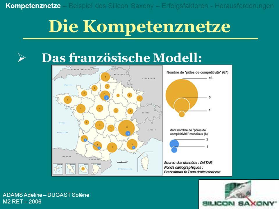 ADAMS Adeline – DUGAST Solène M2 RET – 2006 Herausforderungen Bedürfnis nach Diversifikation: Spezialisierung auf Mikrotechnologie: >> Gefahr der Abhängigkeit von der Branche >> grosser Wettbewerber: Intel Investitionen in Nanotechnologie, Biotechnologie.