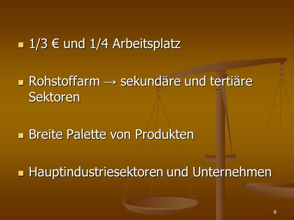 Hauptindustrie Sektoren Verkehrsmittel : 3.