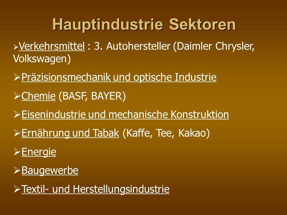 Deutsche Industrieunternehmen 10 größten deutschen Industrieunternehmen geordnet nach Umsatz.